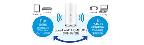 l01sとのWIFI接続
